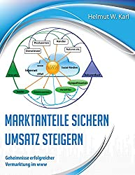 Marktanteile sichern - Umsatz steigern: Geheimnisse erfolgreicher Vermarktung im www