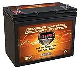 Best Trolling Motor Batteries - VMAX MR96-60 12V 60Ah AGM Deep Cycle Battery Review
