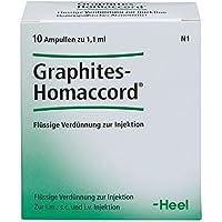 Graphites Homaccord Ampullen 10 stk preisvergleich bei billige-tabletten.eu