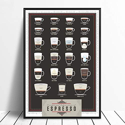 Yhyxll Bares Cafe Cocina Cafetera Manuales Retro Poster