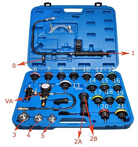 testeur-de-systeme-de-refroidissement-controleur-du-circuit-de-refroidissement