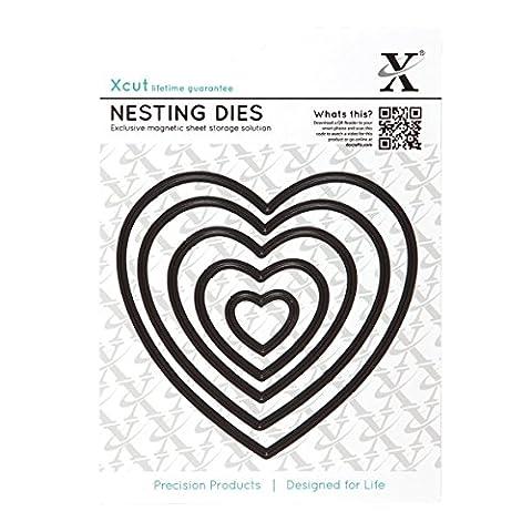 Dies nidification XCUT - Coeurs