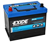 Exide ER350 Dual Leisure batteria 80 Ah (porta Power PP75)