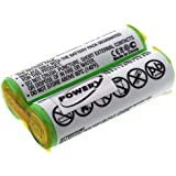 Batería para Philips Philishave Cool Skin HQ6740