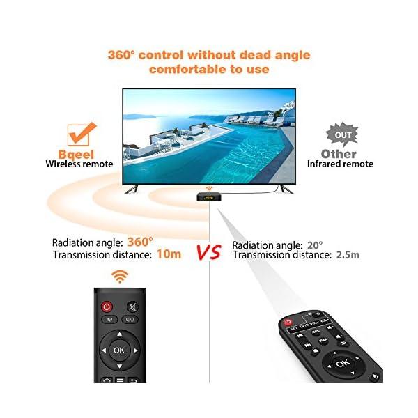 Bqeel-X9T-S912-Octa-Core-2G16G-eMMC-Android-60-4K-Bluetooth-41-Ethernet-Gigabit-1001000M-Android-TV-Box-Smart-Box