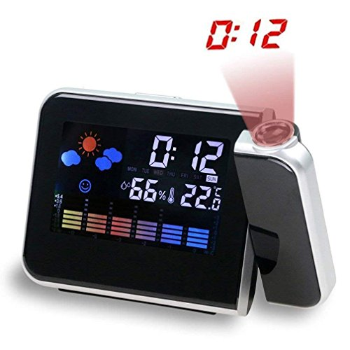 Hangrui Digital Projektion Taktgeber, Hintergrundbeleuchtung LCD Projektionswecker mit Zeit- und Datumsanzeige/Snooze/Sensor Licht/Hygrometer/Innentemperatur