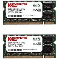 Komputerbay - Scheda di memoria 1 GB (512 MB x 2) DDR SODIMM (200 pin) (Ddr Sdram A 266 Mhz)