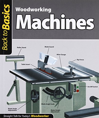 Woodworking Machines: Straight Talk for Today's Woodworker (Back to Basics (Fox Chapel Publishing))