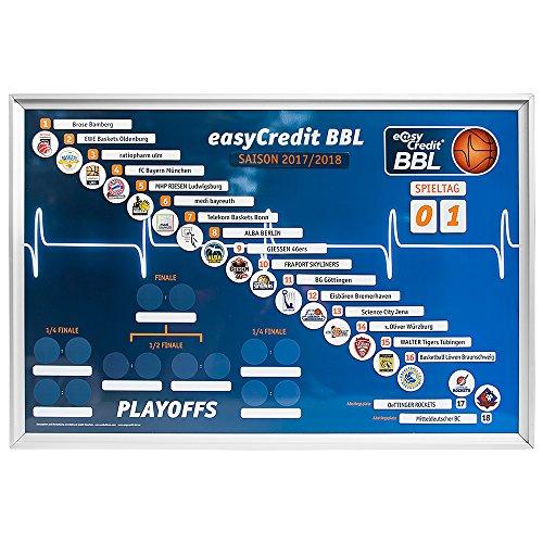 EasyCredit Basketball-Bundesliga - Magnettabelle 2017/18