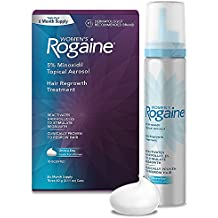 Minoxidil (Rogaine : Index of New Information With Authors and Subjects)