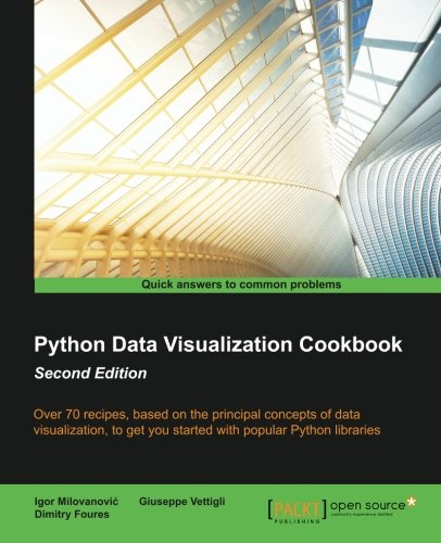Python Data Visualization Cookbook Second Edition