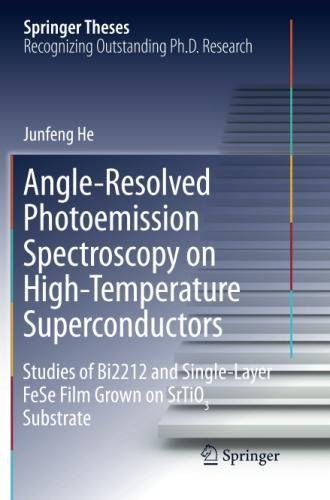 Angle-Resolved Photoemission Spectroscopy on High-Temperature Superconductors: Studies of Bi2212 and Single-Layer FeSe Film Grown on SrTiO3 Substrate (Springer Theses)