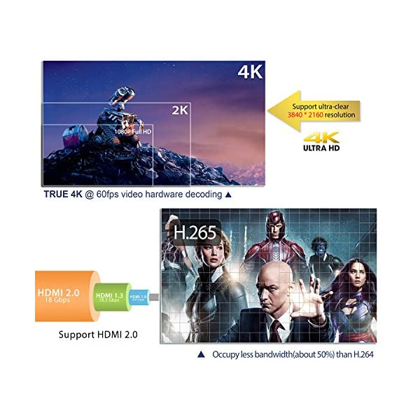 Android-81-TV-Box-2019-Dernire-Version-Botier-TV-4K-3D4GB-RAM32GB-ROM-SeeKool-HK1-Pro-S905X2-Quad-Core-64-Bits-Smart-TV-Android-Box-avec-UHD60fpsH265-BT4124G5GHz-WiFiUSB-30