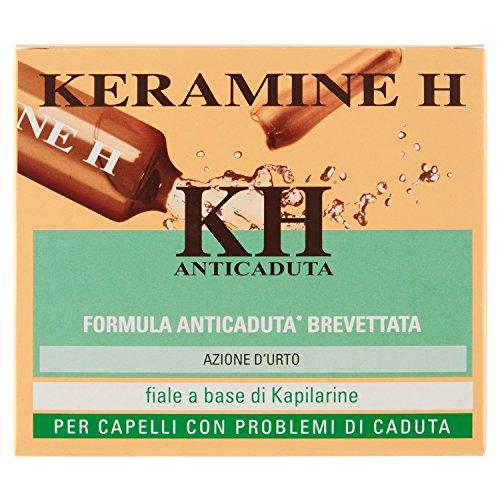 Scheda dettagliata Keramine H ,KH Fiala Anticaduta per Capelli,12 Monodose
