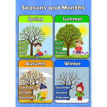 Seasons and Months Learn Childrens Wall Chart Educational Numeracy Childs Poster Art Print WallChart