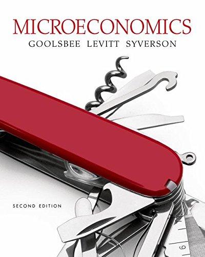 Microeconomics por Austan Goolsbee