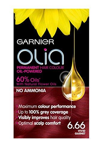 garnier-olia-666-vivid-garnet-red-permanent-hair-dye