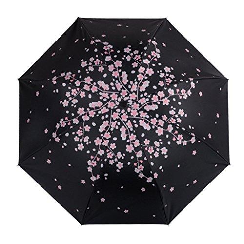 TaoMi Homw Protezione solare UV ombrellone vinile