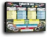 Fußball Poster als Blockbild - EM Spielplan 2012 In Polen