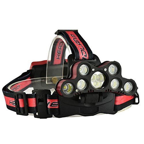 Angelof Lampe Frontale éTanche Puissante Lampe Orientable Et Rechargeable Militaire Headlight A Batterie 45000 Lumens
