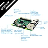 ABOX Raspberry Pi 3 Starter Kit with Pi 3 Model B Barebones Computer Motherboard 64bit Quad Core,32G Micro SD Card,HDMI cable,2.5A Power Supply,Black Case