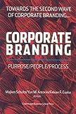 CORPORATE BRANDING PURPOSE/PEO: Purpose/People/Process