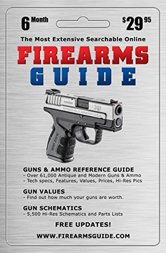 6-month-subscription-card-for-firearms-guide-online-edition-with-gun-values