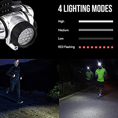 LE Superhelle LED Stirnlampe, LED Kopflampe, Kopfleuchten, leicht und superhell, ideal für Wandern, Camping, Ausflug
