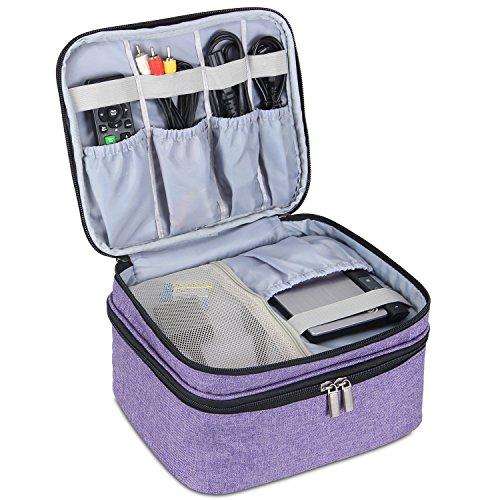 Luxja Beamertasche für QKK Mini Beamer, Tragbar Projektor Tasche für DR.Q Projektor - 2