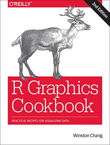 R Graphics Cookbook 2e
