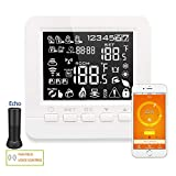 HITSAN INCORPORATION Alexa Programmable Home Smart WiFi Thermostat Electric Floor Heating Temperature Heating