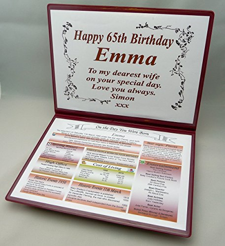 NWM-Gifts SPECIAL 60th BIRTHDAY GIFT 1959 THE DAY YOU WERE BORN KEEPSAKE