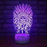 Best Smart Touch Music African Musics - Klsoo Visual 3D Night Light 7 Color Change Review