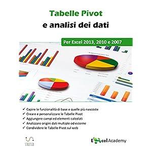Tabelle Pivot e analisi dei dati in Excel