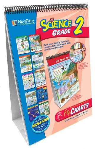 SCIENCE FLIP CHART SET GR 2