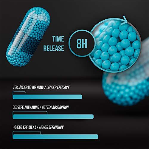 Beyond Average LIGHT BLUE | Time-Released 24h* Testosteron-Support | 240 Smartbeads ® Testo-B-Alpha Kapseln | Laborgeprüft | Entwickelt u. Hergestellt in Deutschland | Die neue