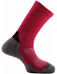 Horizon Unisex Coolmax Hiker Socken