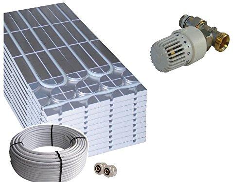 Trockenbau Fußbodenheizung Warmwasser, Sani-DRY Komplettsystem 5m² oder 10m² mit Verbundrohr 16x2mm und RTL Ventil - EnEV 2014, Fläche:5 qm (Solar-elektro-warmwasser)
