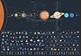 """Pop Chart Lab The Chart of Cosmic Exploration, Poster, multicolore, 36""""x24"""""""