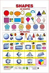 Spectrum Pre School Kids Learning Laminated 2d And 3d