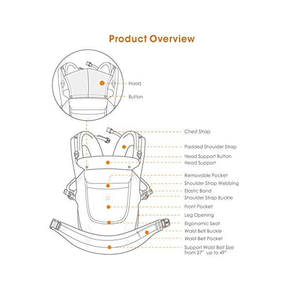 """GAGAKU Ergonomic Baby Carrier Soft Cotton Front and Back - Child Carrier with Detachable Hood for All Seasons (5-48 Months) GAGAKU Ergonomic 34 cm (13.5 inches ) wide seat provides proper support of baby's legs, hips and spine, and support your baby in natural """" M """" Position baby to toddler; Adjustable neck support secure and proper placement of baby's head and neck; Extra-padded shoulder strap and wide waist belt ensure stability and pressure reduction; 8"""