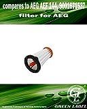 Filtro de recambio para aspiradoras AEG Rapido y Ergorapido. Reemplaza a AEG AEF 144. Producto...