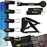 ZenBands - Resistance Band Widerstandsband Set mit GRATIS E-BOOK | 5 Fitness-Tubes, Griffe, Fußschlaufen, Türanker, Tasche & Einstiegsguide | Gymnastikband Fitnessband Expander Set
