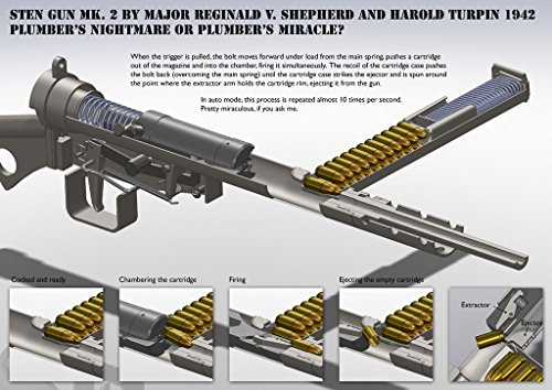 Build Your Own STEN MK II SMG eBook: Justice Ironwulf, American