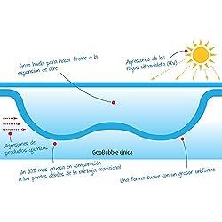 WikiCover Geobubble Cobertor Solar Térmico para Piscina, Azul, 800x400x0.6 cm