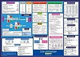 mindmemo Lernposter - Les pronoms - Die französischen Pronomen - Grammatik Poster - geniale Lernhilfe - DinA2 PremiumEdition