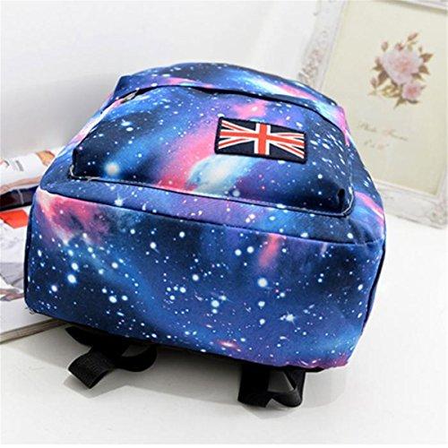 ECYC , Damen Rucksackhandtasche One Size A01:Blue