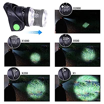 KINGTOP Waterproof USB Rechargeable LED Zoomable Head Light Torch Lamp with Internal Lithium Battery 4