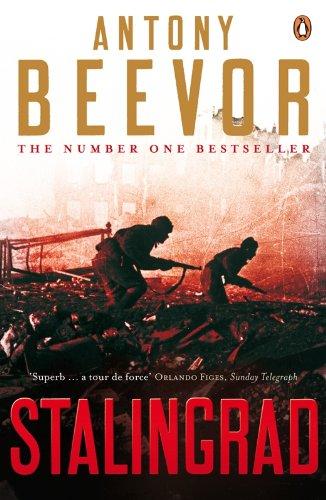 Stalingrad Test