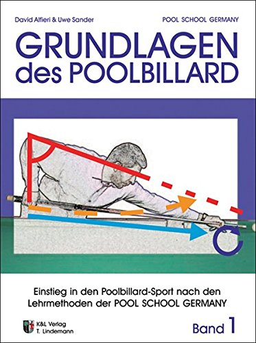 Trainingsmethoden der Pool School Germany / Einstieg in den Pool-Billard Sport: Grundlagen des Poolbillard 'Einstieg in den Poolbillardsport nach den Lehrmethoden der POOL SCHOOL GERMANY'